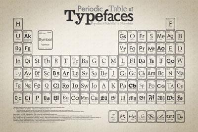 PeriodicType1