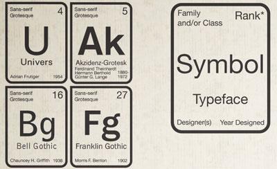 PeriodicType2